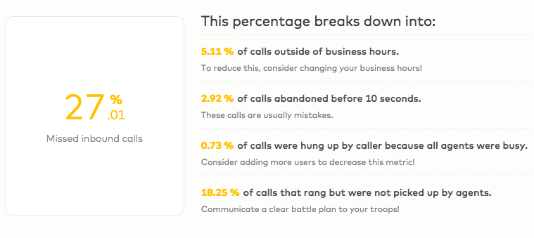 breaking-down-Call-Abandonment-Rate