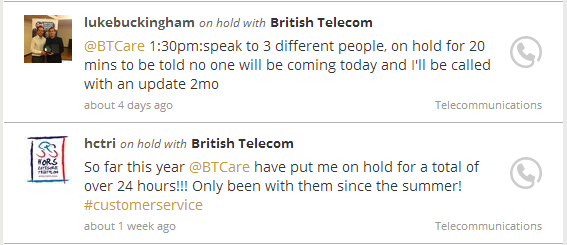 On Hold With British Telecom