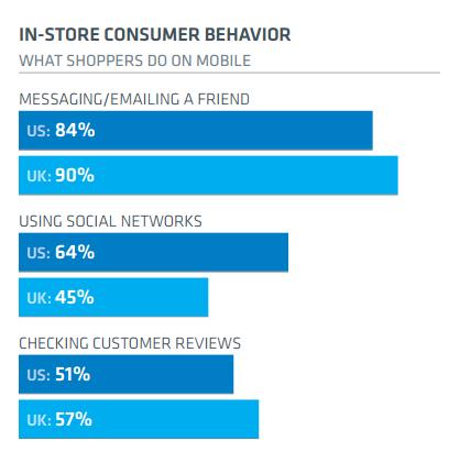 In-Store Consumer Behaviour