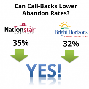 Need to Lower Abandonment Rate in your Call Center?
