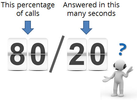 Why 80/20 is Probably the Wrong Service Level for Your Call