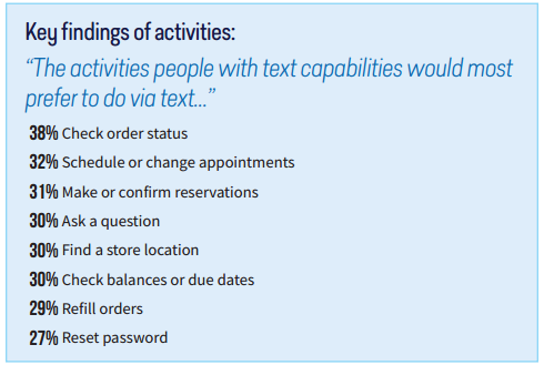 SMS Key Findings