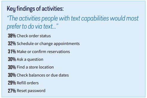SMS Key Findings