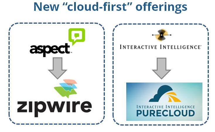 Next-gen Cloud Call Centers