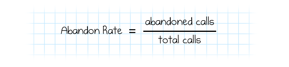 abandon-rate-calculation