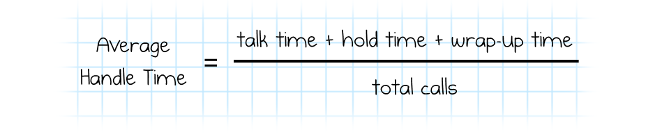 Formula for Handle Time