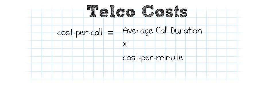 Telco Cost-per-call