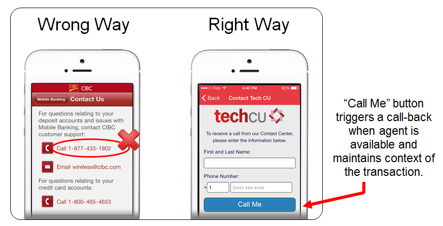 Mobile Call-Back Right vs Wrong
