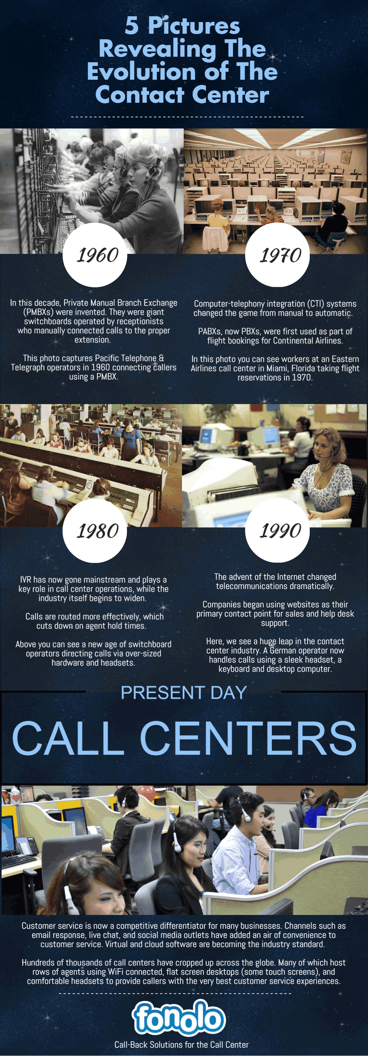 5 Pictures Revealing the Evolution of the Contact Center