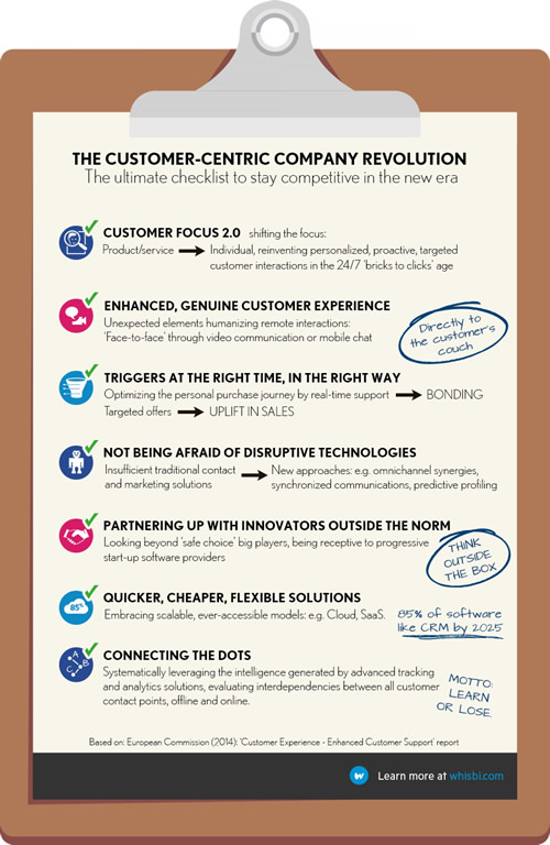 The Customer Experience Checklist