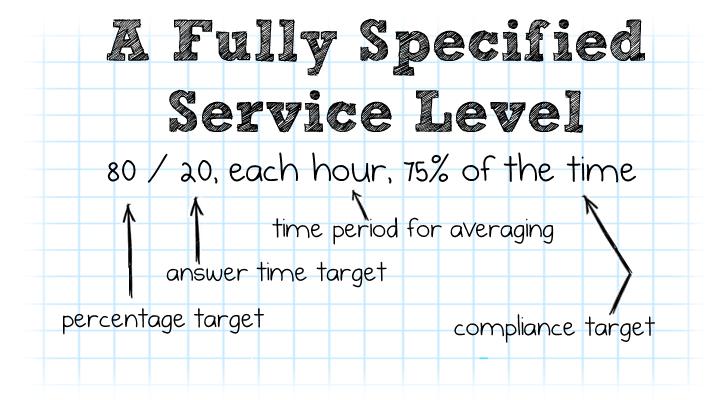 Advanced Service Level