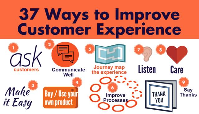 37 Ways to Improve Customer Experience