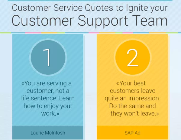 Customer Service Quotes to Ignite Your Customer Support Team