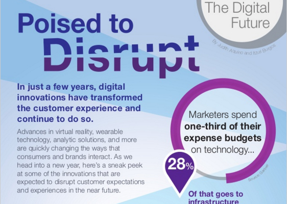 Poised to Disrupt