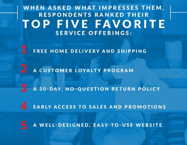 The Happy Customer Formula