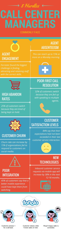 8hurdles_infographic