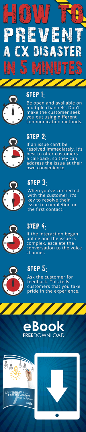 How to Prevent a CX Disaster in 5 Minutes
