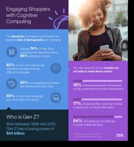 Gen Z Infographic