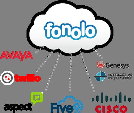 Cloud-Based Call-Backs
