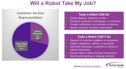 Robot Tasks chart