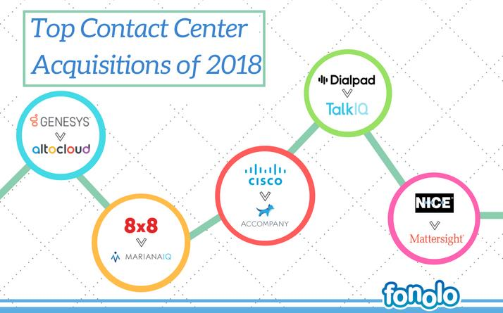 5 Intriguing Call Center Acquisitions from the First Half of 2018