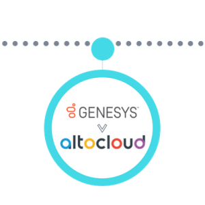 Genesys Acquires Altocloud