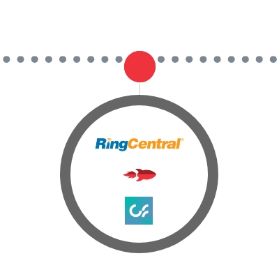 Ring Central Acquires Connect First