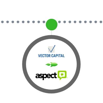 Vector Capital Acquires Aspect
