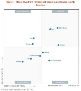 Gartner - Magic Q for CCaaS