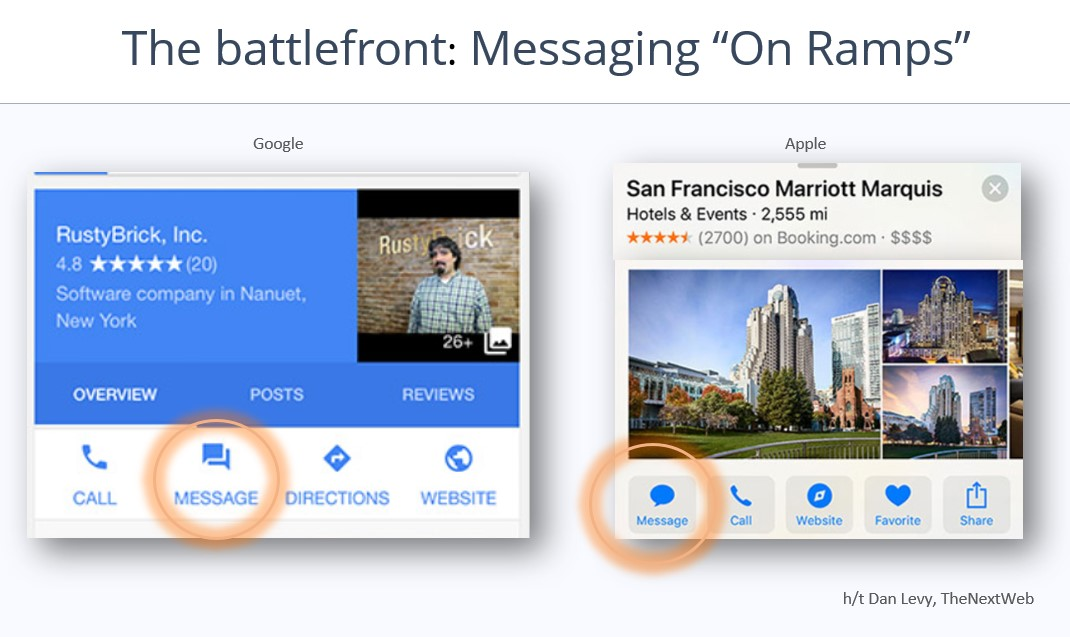 Messaging On-Ramps