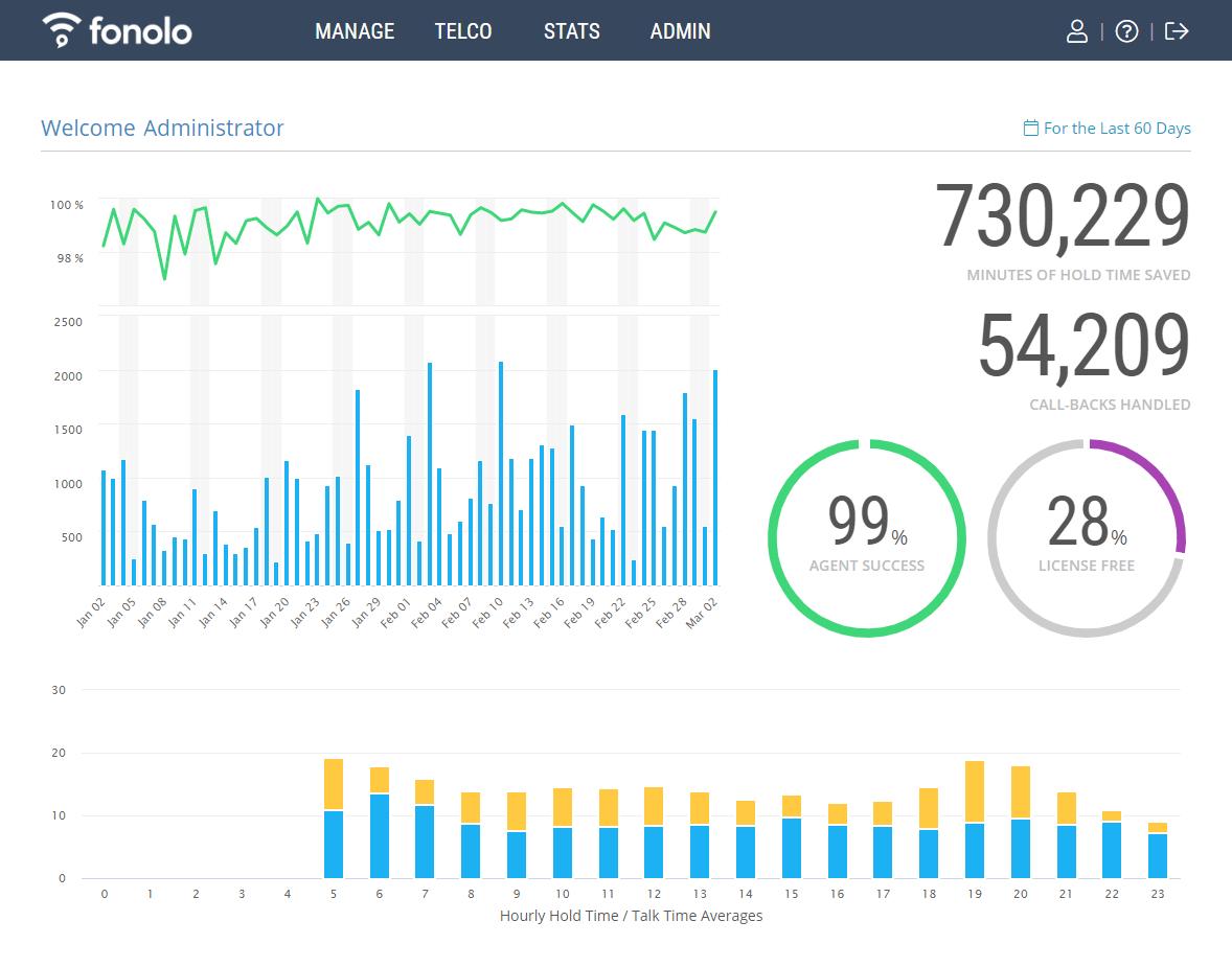 Smart Portal Screen