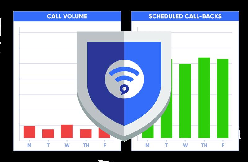 Protect Your Call Center Metrics